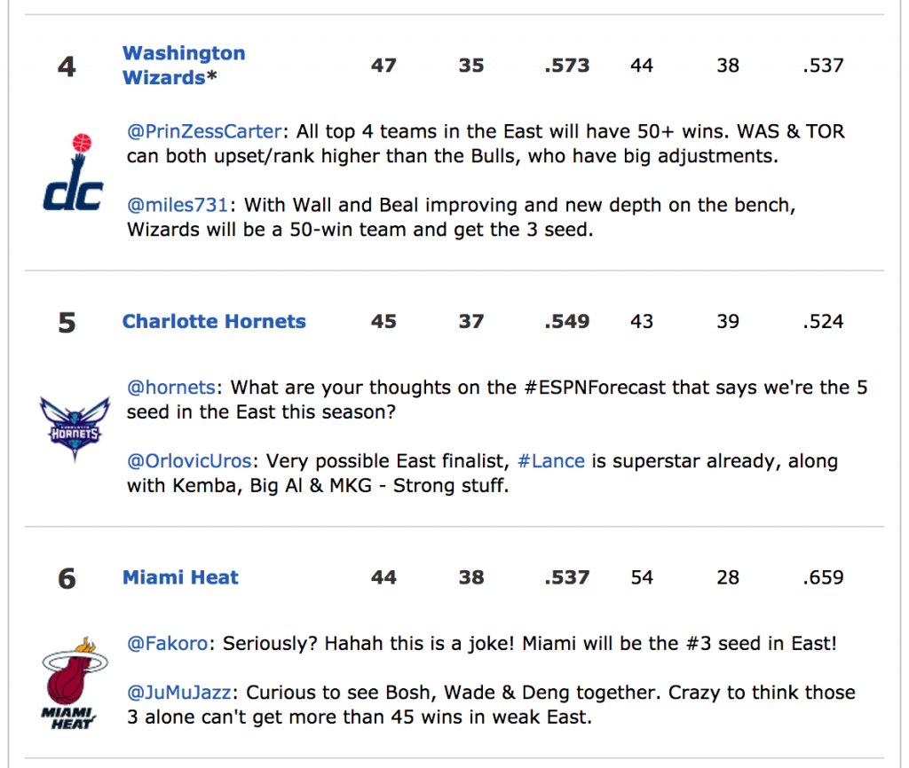 ESPN projects the Miami Heat as the 6th best seed
